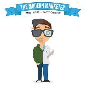 marketing for non-marketers