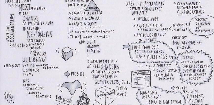 How To: B2B Web Design