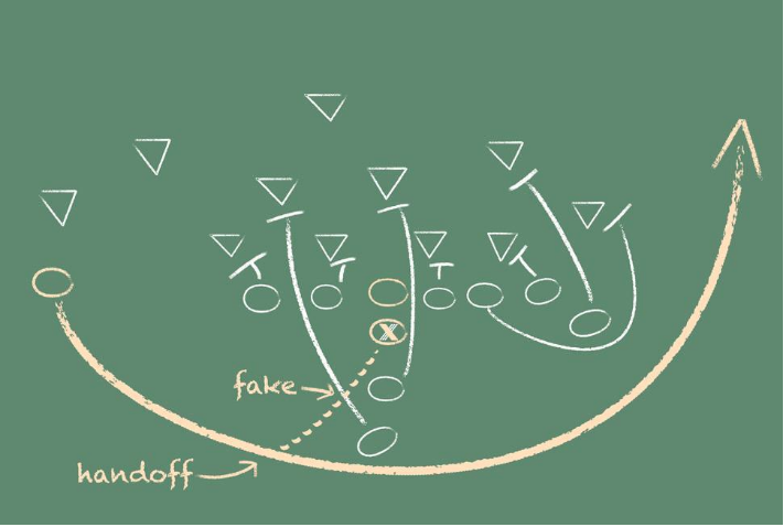 American football game with deception and marketing