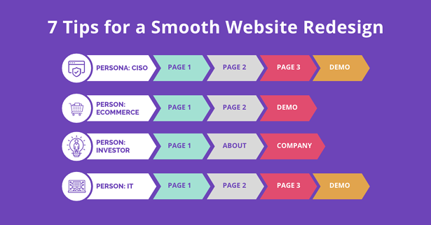7 Tips for a Smooth Website Redesign Internal