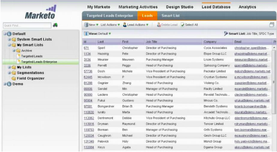 Marketo Screenshot