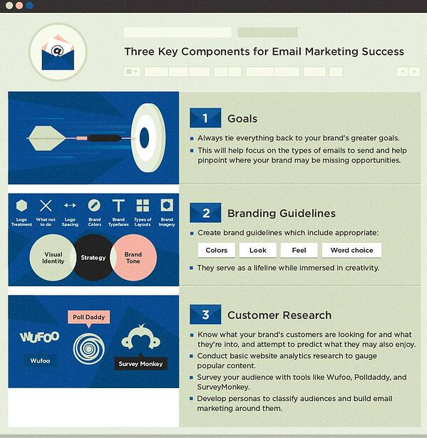 email-marketing-001