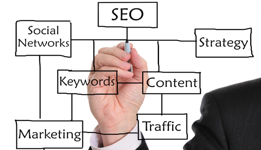 For Great SEO You Need Great Keyword Strategy