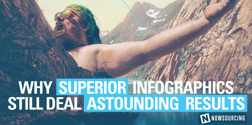 Why Superior Infographics Still Deal Astounding Results