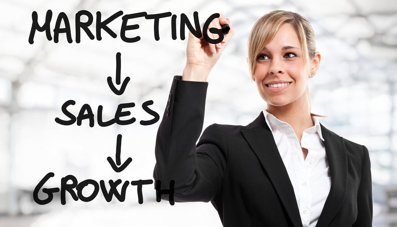 Growth Hacking: Why Combine Sales and Marketing
