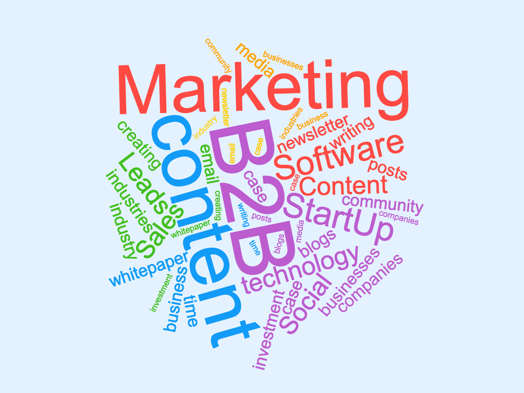 The Importance of Content Marketing to B2B Software Companies